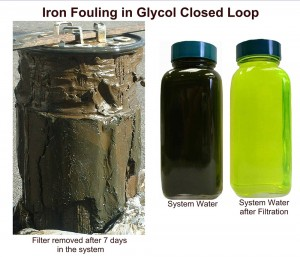 fouling-glycol-closed-loop