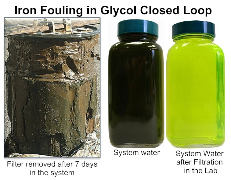 Iron Fouling in Glycol Closed Loop (2) (1)